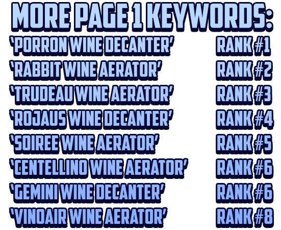 Page 1 Keywords