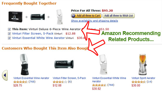 Amazon Recommending Related Products